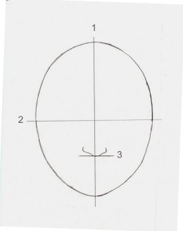 How to draw heads - 1