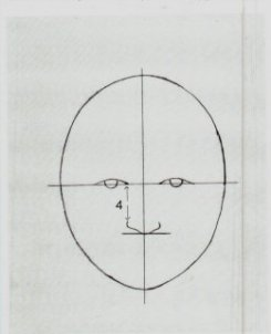 How to draw heads - 3