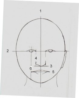 How to draw heads - 6