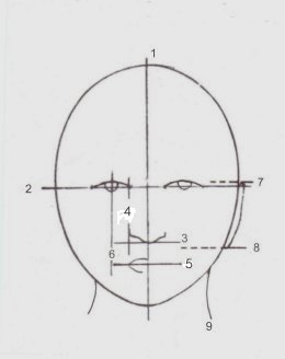 How to draw heads - 7